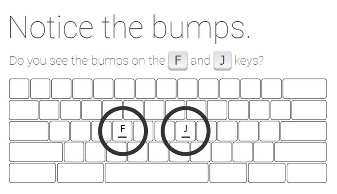posisi-huruf-f-dan-j-di-keyboard-pada-teknik-cara-mengetik-10-jari