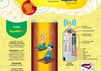 SajadahQu-sejadah-interaktif-anak-belajar-sholat