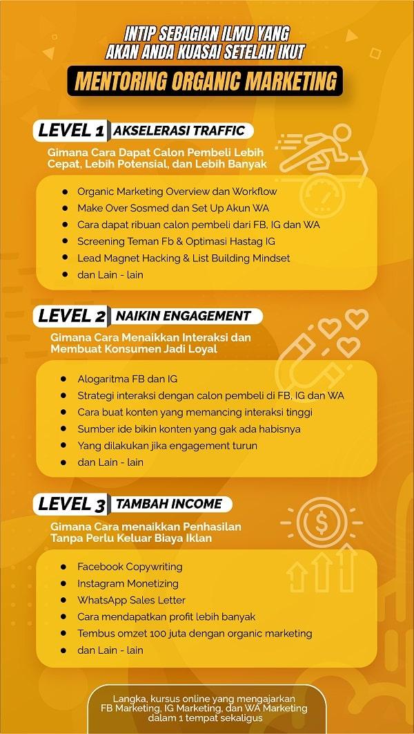 Daftar Materi Mentoring Organic Marketing