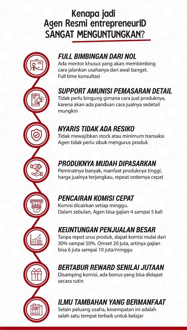 8 Keuntungan jadi Agen entrepreneurID