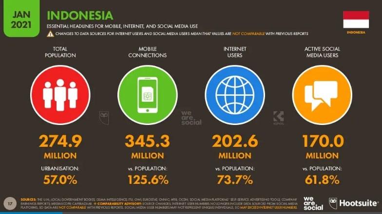 digital-report-cara-promosi-wa