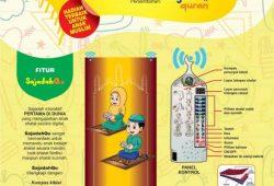 SajadahQu – Sejadah Elektronik Interaktif Untuk Belajar Sholat Anak Usia Dini